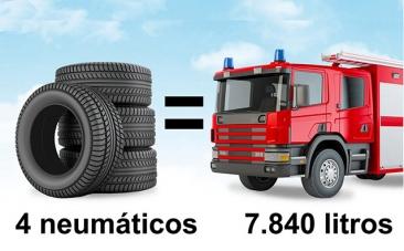 Reciclar quatro pneus poupa a água que consumiria durante um ano